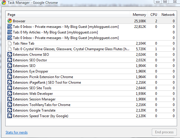 google chrome manager